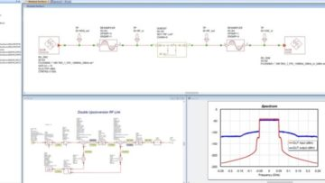 Simulation et test d'un circuit RF